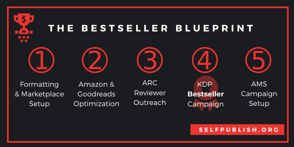 The Bestseller Blueprint